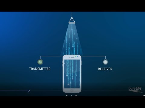How Does LiFi Work?