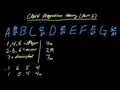 Understanding chord progression theory using the number system (part 2)