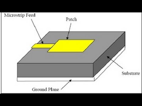 Patch Antenna Using CST