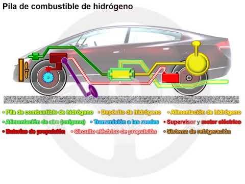 Pila de combustible de hidrógeno (1/1)