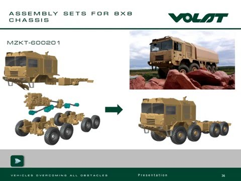Volat components eng