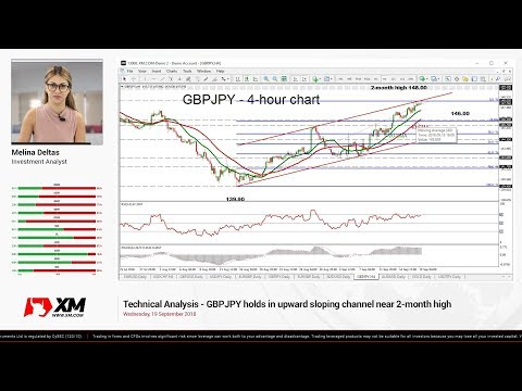 Technical Analysis: 19/09/18 - GBPJPY holds in upward sloping channel near 2-month high