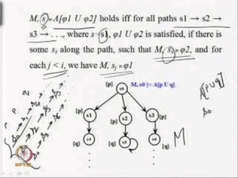 Mod-04 Lec-04 Syntax and Semantics of CTL -- Continued