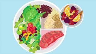 The Mediterranean Diet, a healthy eating plan