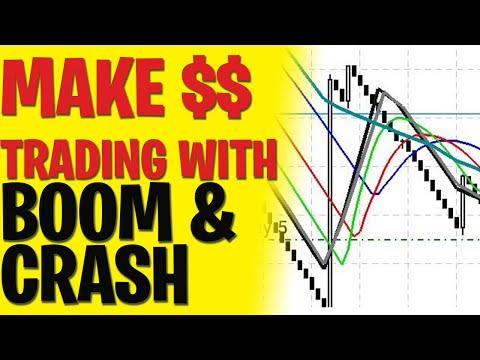 Boom and Crash strategy   How to trade boom and crash   Make Money Trading: Forex Trading Strategies