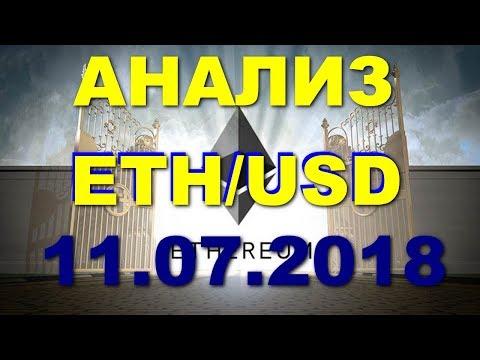 ETH/USD – Эфириум Etherium обзор цены / анализ графика цены на 11.07.2018 / 11 июля 2018 года
