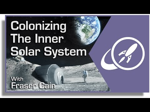 Colonizing the Solar System, Part 1: Colonizing the Inner Solar System