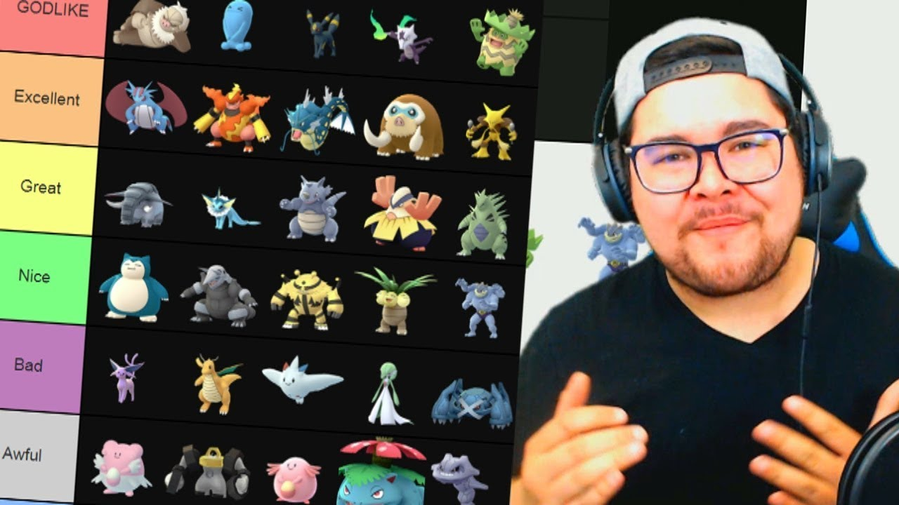 Pokémon GO Best *GYM DEFENDER* TIER LIST! - YouTube