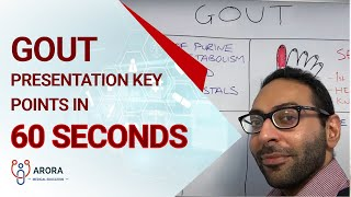 Gout presentation key points in 60 seconds