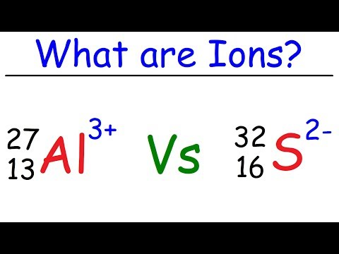What is an Ion?
