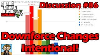 Downforce Changes Intentional! Spoilers Needed! - GTA Discussion #86