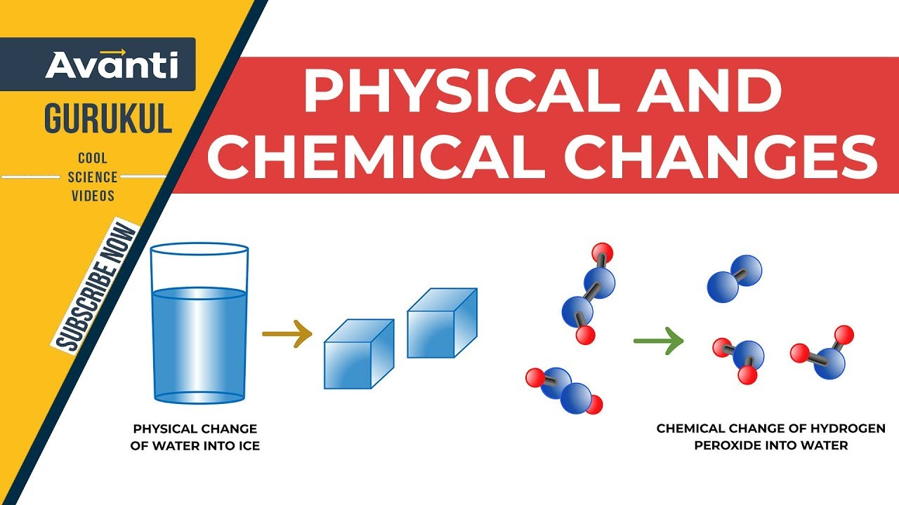 Physical & Chemical Changes   Types of Changes - YouTube