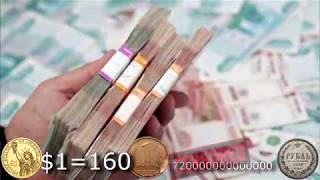 Смотреть видео Курс рубля за последние 100 лет (цена доллара сегодня) онлайн