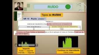 Videoaula - 8 Parte 1 - Riscos físicos RUÍDO -- PAIRO