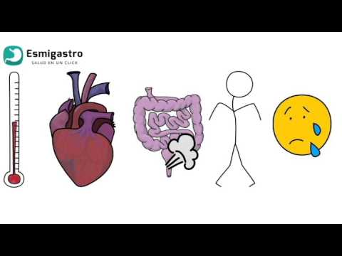 Síntomas de la Pancreatitis Aguda