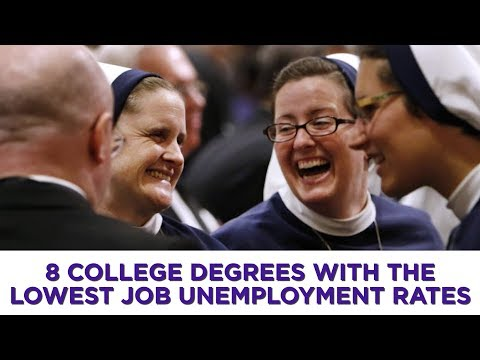 Eight college degrees with the lowest job unemployment rate