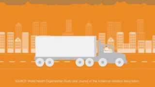 CNG 101 - Natural Gas vs. Diesel