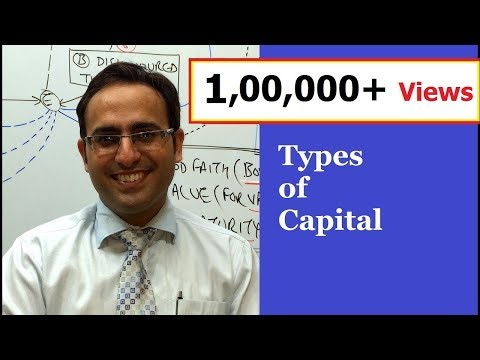 Introduction to Types of Capital- AUTHORIZED, ISSUED, SUBSCRIBED, CALLEDUP, PAIDUP & RESERVE CAP