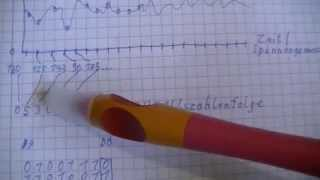 Erzeugen von echten Zufallszahlen aus Transistor Rauschen - eflose #587