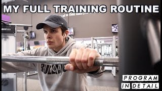 A Full Week Of My Training | In Depth Workout Routine
