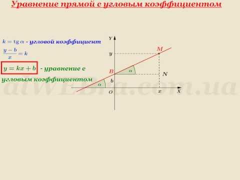 Как сделать уравнение прямой 676