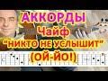 Поделки - Ой-йо Никто не услышит Аккорды ♪ Чайф ♫ Разбор песни на гитаре 🎸 Бой Текст