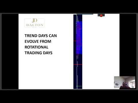 James Dalton – How to Trade Gaps and Trend Days