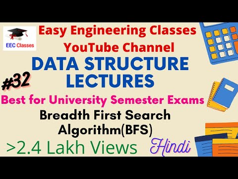 Breadth First Search Algorithm(BFS) in (Hindi, English) with Example