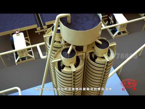 重选工艺(选金生产线设备)-- 河南红星机器 Henan Hongxing Machinery