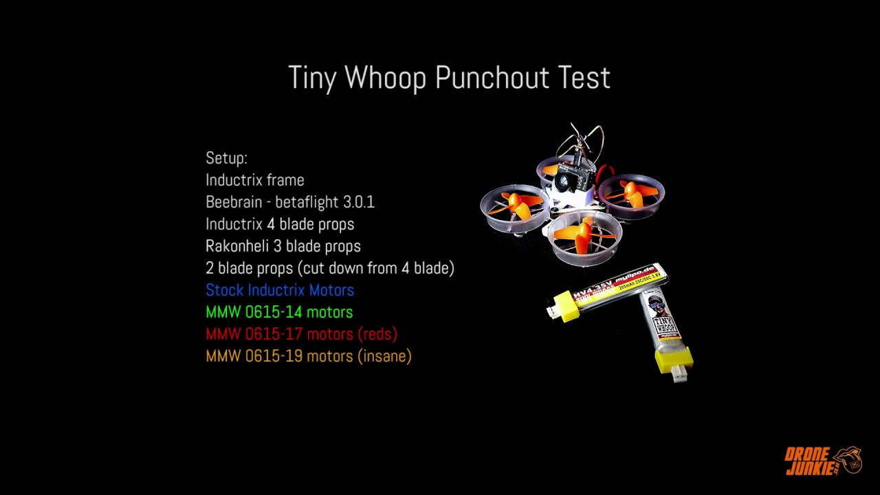 Tiny whoop thrust test youtube for Lumenier tiny whoop motors