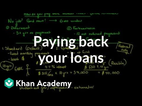 Paying back your loans