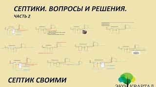 видео Принцип работы септиков Танк и правила их установки