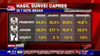 Hasil Survei Jokowi dan Prabowo di 7 Kota Besar