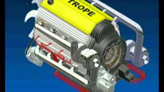 TROPE : Toroidal Opposed Piston Engine