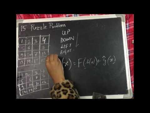 15 Puzzle Problem | Branch and Bound Algorithm | Algo solving techniques
