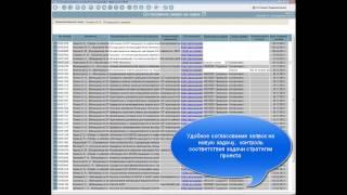 ERP система для управления научными исследованиями(, 2014-01-30T13:52:59.000Z)