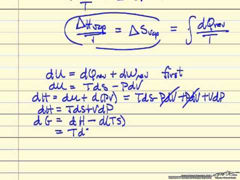 What is Fugacity? - YouTube