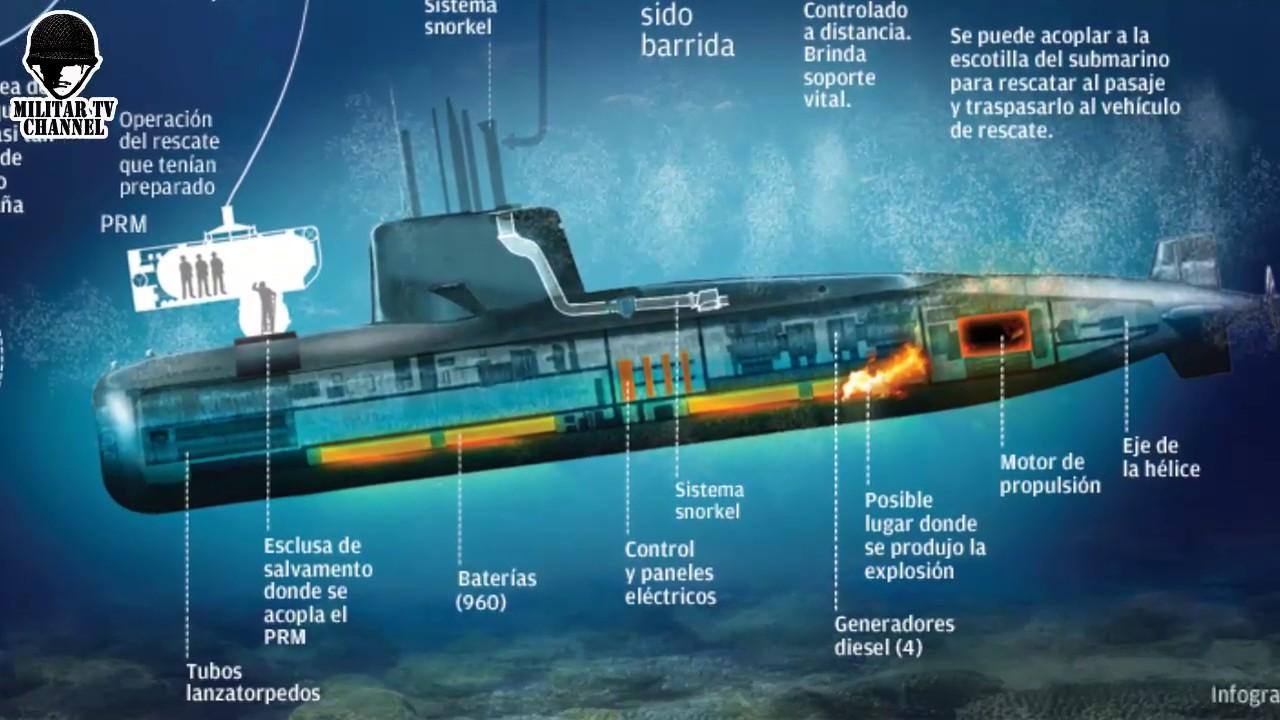 Fotos del submarino ara san juan en el fondo del mar youtube - Fotos fondo del mar ...