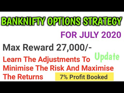 Banknifty Options Strategy update 12 July | Zero Loss Options Strategy