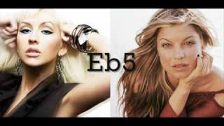 Christina Aguilera Vs. Fergie: Belted Notes