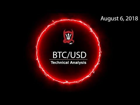 Bitcoin Technical Analysis (BTC) : A Flat And Two Triangles Walk Into A Bar Chart  [August 6, 2018]