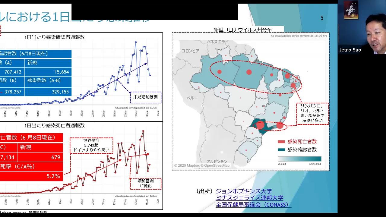 ウイルス 感染 コロナ 数 ブラジル 者