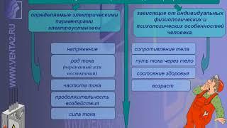 МедиаИнструкция ИНСТРУКТАЖА неэлектротехнического персонала ( 1 группа электробезопасности )