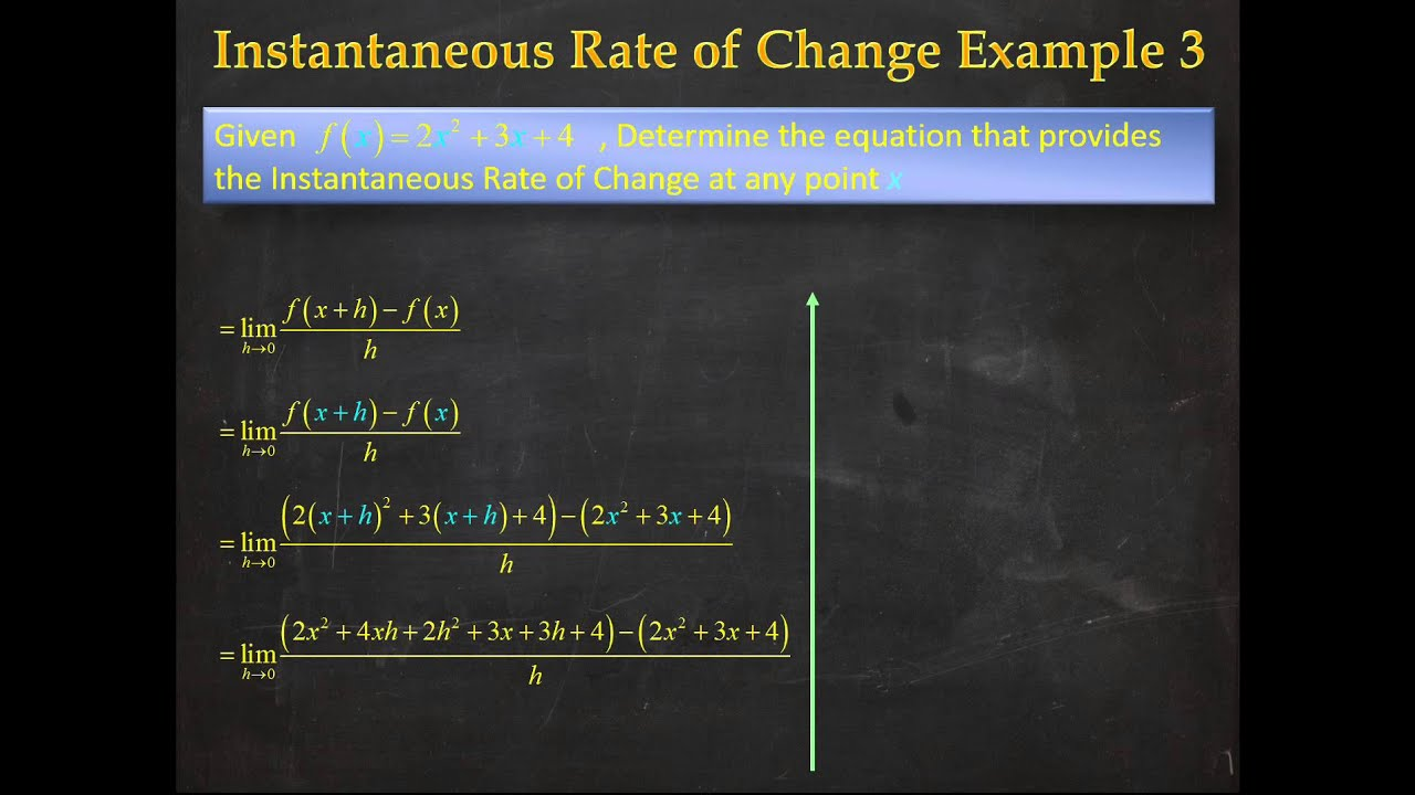 instantaneous rate of change The derivative of a function of a real variable measures the sensitivity to change of the function value (output value) with respect to a change in its argument.