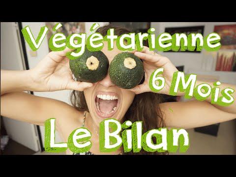 BILAN: Végétarienne pendant 6 mois