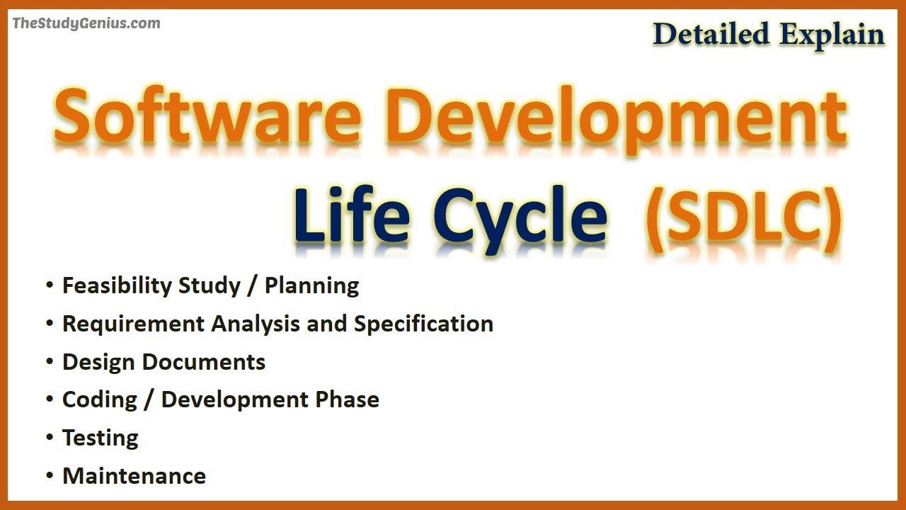 Sdlc Software Development Life Cycle Detailed Explanation Hindi Sdlc Tutorials Youtube