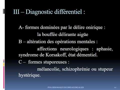 hqdefault - La confusion mentale diagnostic et conduite a tenir