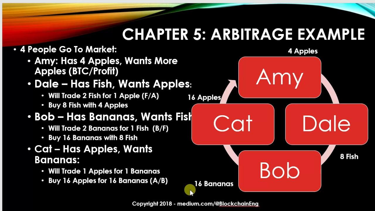 Arbitrage Market Example - Python Binance Crypto Trading Bot - Ch 5 14
