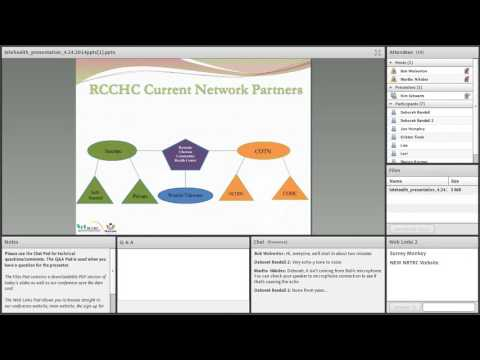 Remote Monitoring & Chronic Care Management: A Community Health Center Model of Care