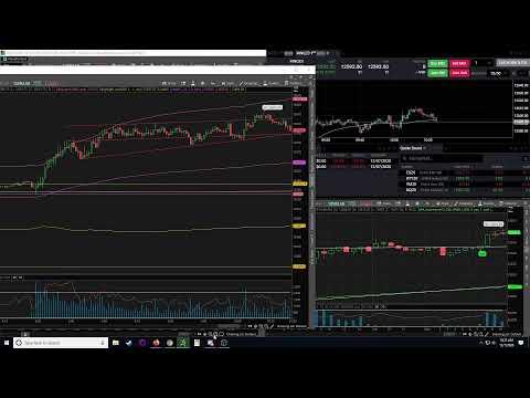 Trading Nasdaq Futures NQ 12-07-20